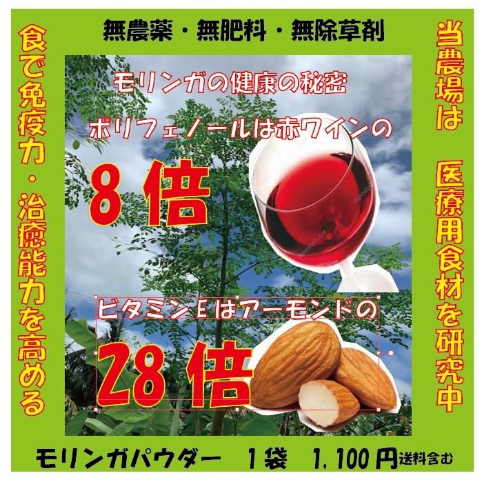 ポリフェノールは赤ワインの8倍・ビタミンEはアーモンドの28倍